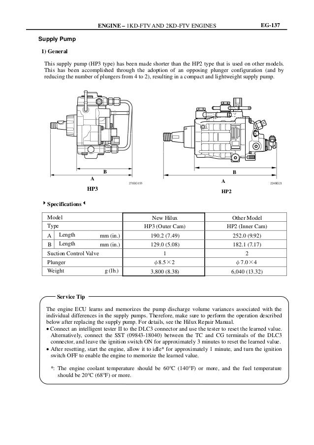 electric brake slide controller instructions