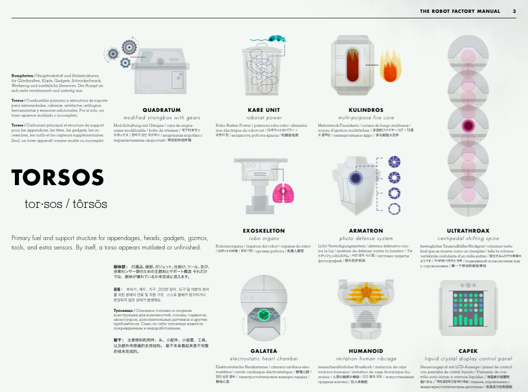 tinybop robot factory instructions