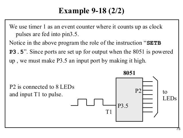 setb instruction in 8051