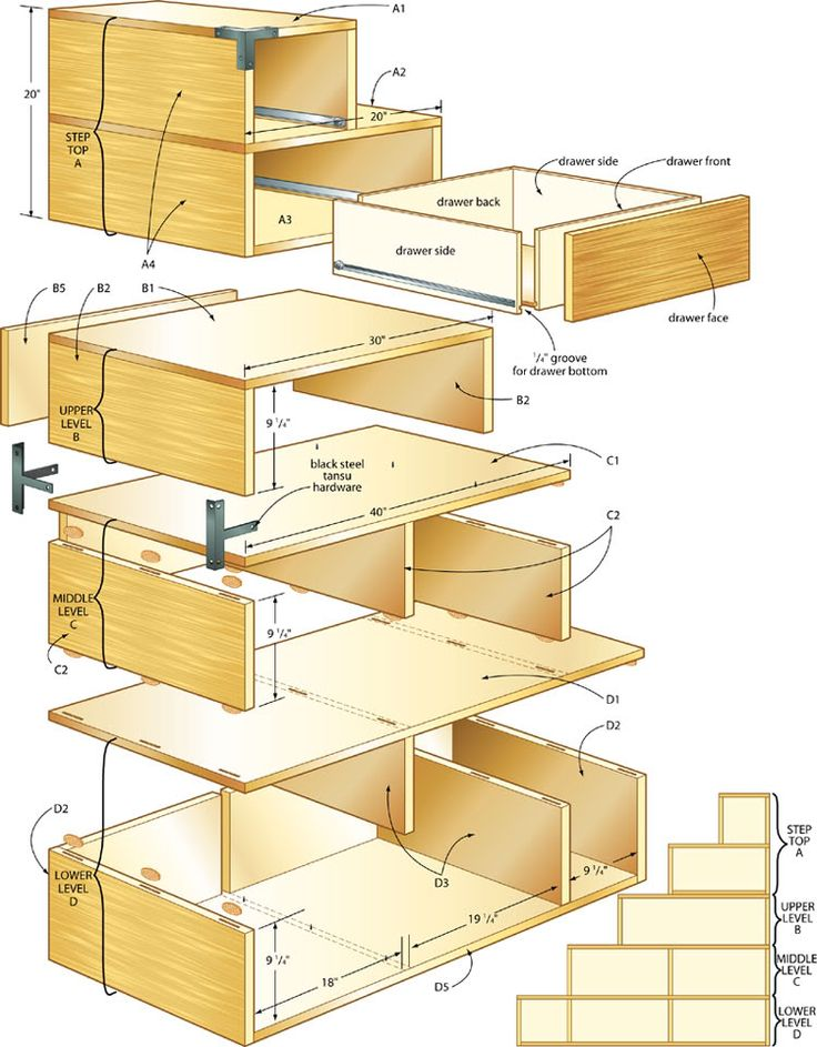 ikea tarva 5 drawer instructions