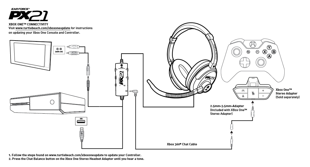 px22 turtle beach instructions