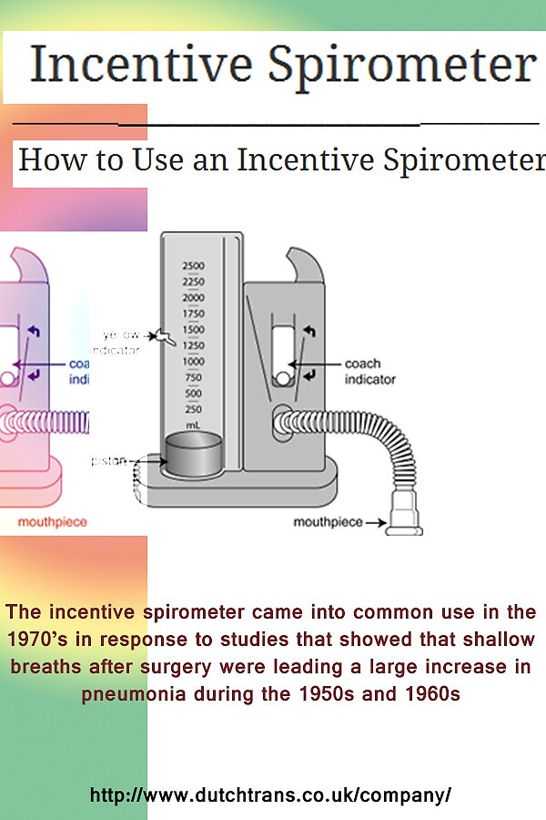 voldyne 5000 incentive spirometer instructions